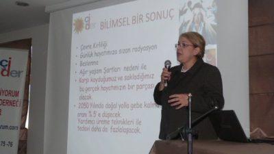 Fırtına gibi bir ÇİDER Gaziantep Toplantısı Sayı 168 – 31.08.2005