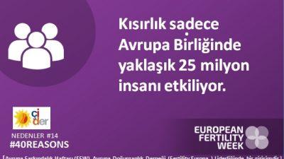 Avrupa Doğurganlık Haftası- European Fertility Week
